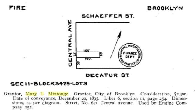 From Real Estate Owned by the City of New York, January 1, 1908.