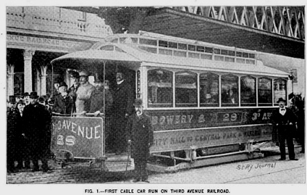 First Third Avenue Cable Car